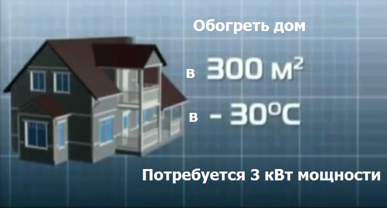 тепловой-насос-эффективность.png