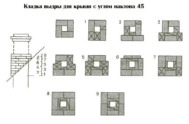 kladka-vydry-dymohoda-e1476732194425.jpg