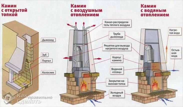 funkcionalnye-tipy-kaminov.jpg