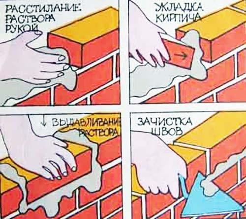 Shema-kladki-kirpicha.jpg