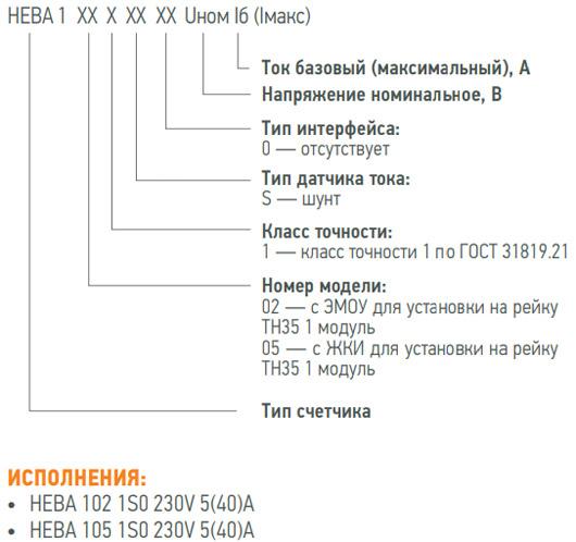 rasshifrovka-i-ispolnenija-sch.jpg