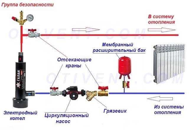 Shema-podkljuchenija-jelektrokotla-k-zakrytoj-sisteme-otoplenija.jpg