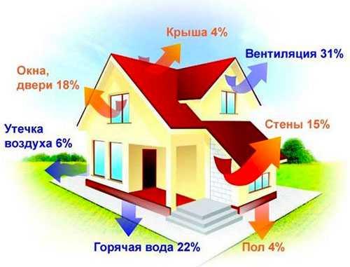 norma-rashoda-gaza-na-otoplenie-1-kv-m-4.jpg