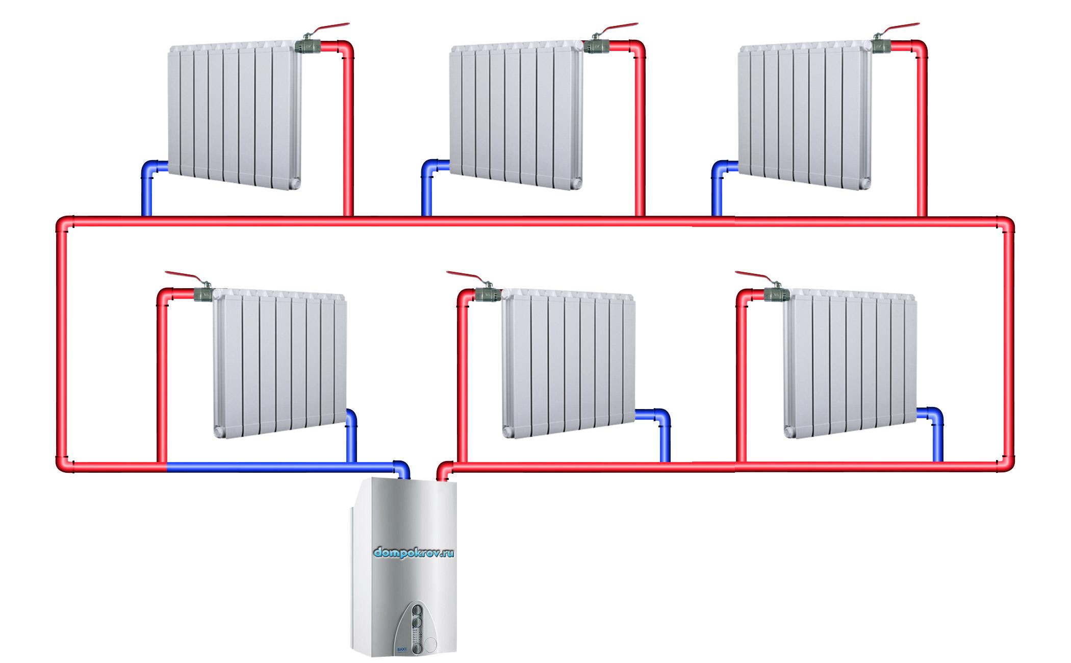 sistema-otopleniya-generator-izluchatelj-i-truboprovod.jpg