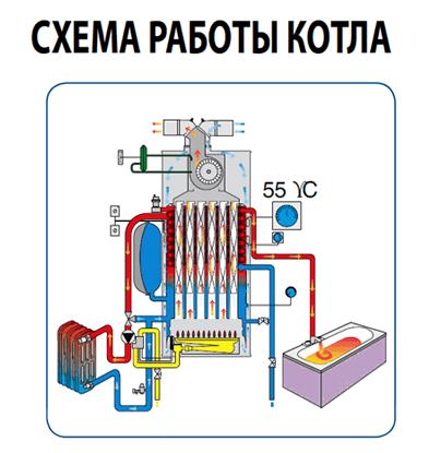 vodogrei-gaz-kotel2.png