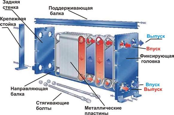 plastinichniy-teploobmennik.jpg