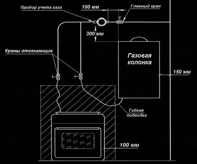 Proekt-montazha-gazovoj-kolonki.jpg