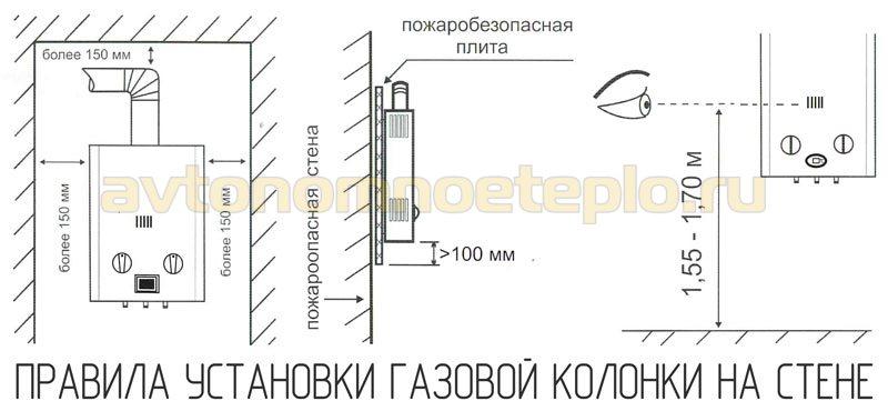 1528560135_normy-krepleniya-kolonki-na-stene.jpg