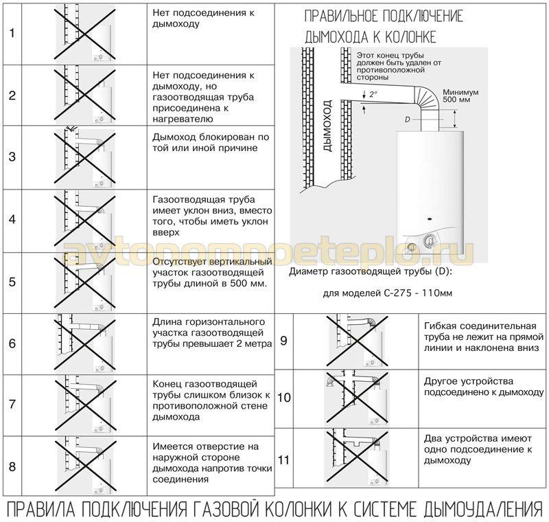 1528560242_rekomendacii-po-organizacii-sistemy-dymoudaleniya-ot-gazovogo-protochnogo-boylera.jpg