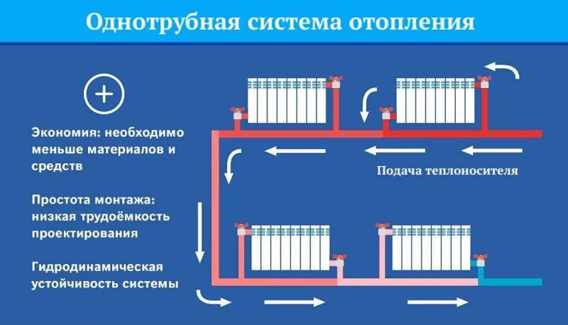 Shemyi-dlya-montazha-otopleniya-36.jpg