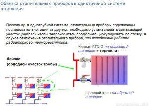 baypass-sistemy-otopleniya1-300x215.jpg