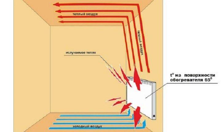 trubchatye-radiatory-otopleniya-konstruktivnye-osobennosti-i-sovety-po-montazhu-12.jpg