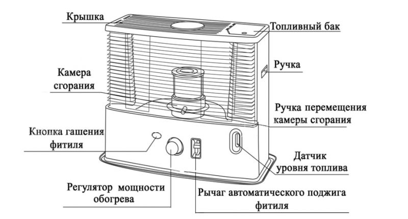 kerasinovij-obogrevatel-9-e1516261783937.jpg