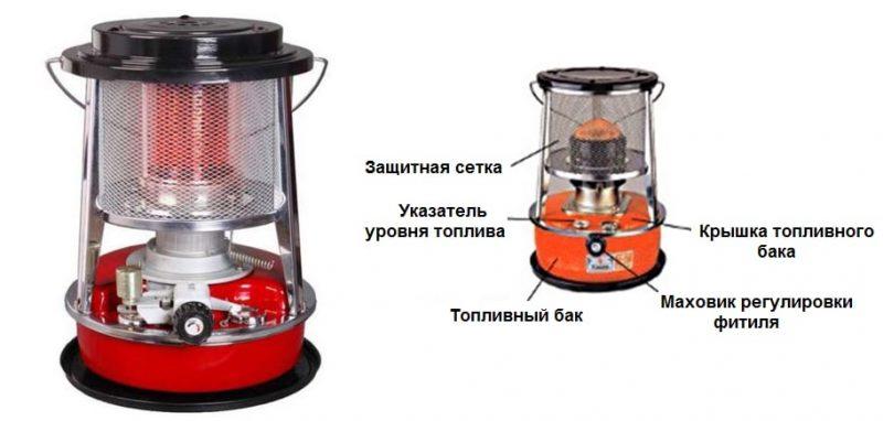 kerasinovij-obogrevatel-11-e1516261813833.jpg