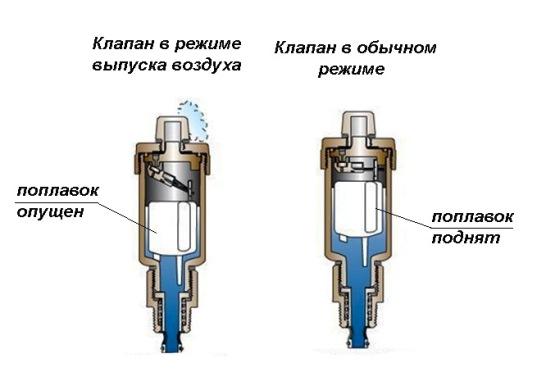 avtomaticheskij-vozduhovypusknoj-klapan-shema.jpg