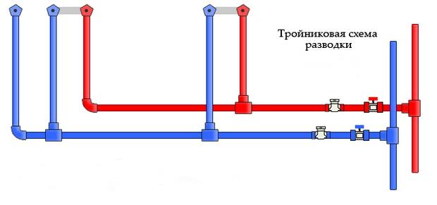 kollektornaya-razvodka-trub-v-kvartire-2.jpg