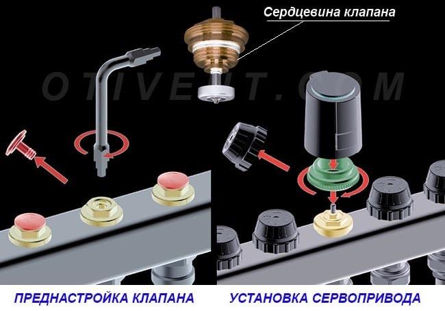 Ustrojstvo-termostaticheskogo-klapana-kollektora-teplogo-pola.jpg