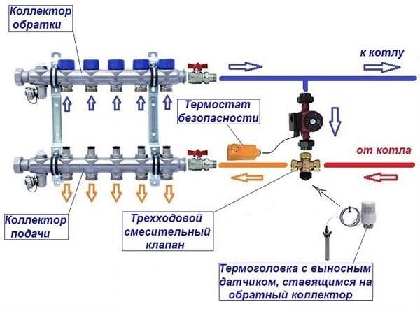 Shema-podkljuchenija-grebenki-s-trehhodovym-smesitelnym-klapanom.jpg