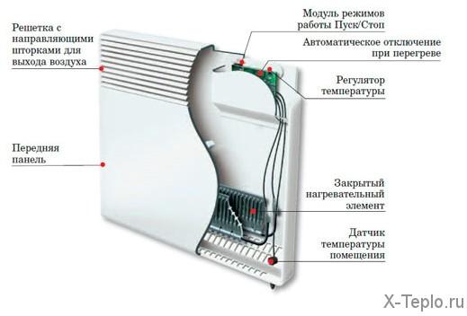 konvektory-otopleniya-2.jpg