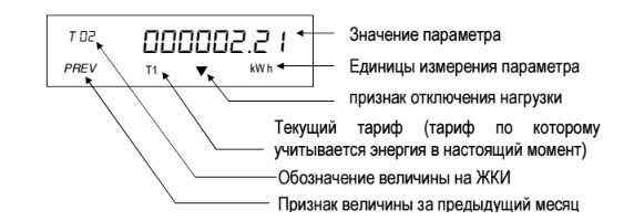 displej-neva-123.png