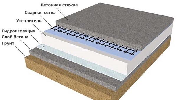 Kartinka-1-Teplyj-pol-1.jpg