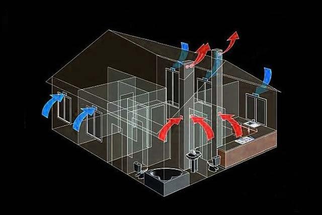 Shema-pritochno-vytjazhnoj-ventiljacii.jpg