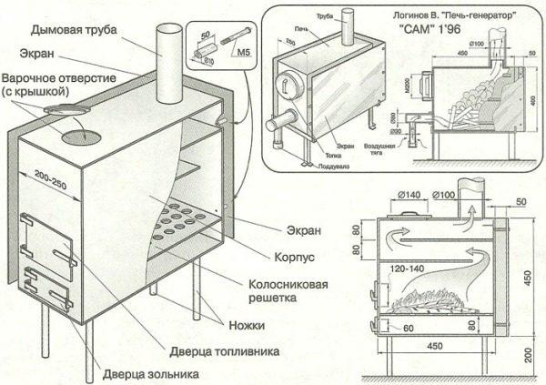 burzhujka-svoimi-rukami-600x423.jpg