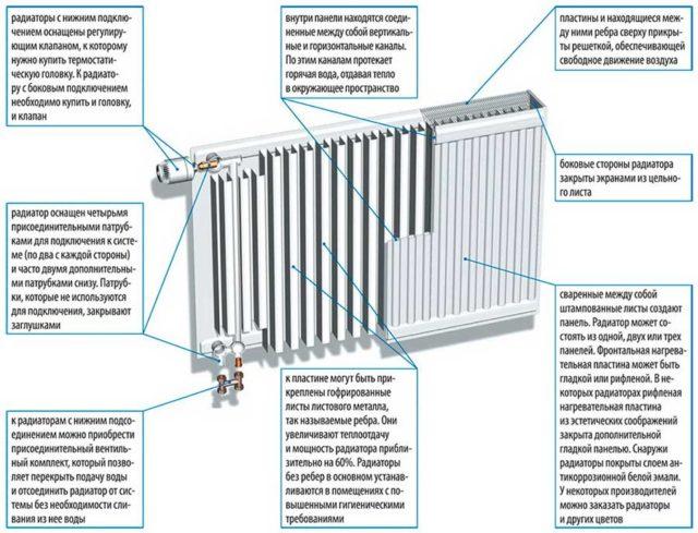 konstrukcii-alyuminievyh-radiatorov-640x489.jpg