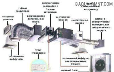 prinuditelnaya-ventilyaciya-1-400x255.jpg