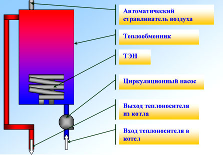 elektrihiskoe_otoplenie_5.jpg