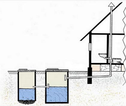 ventilyaciya-kanalizacii-v-chastnom-dome-2.jpg