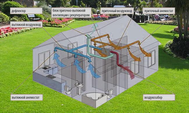 montazh-ventilyatsii.jpg