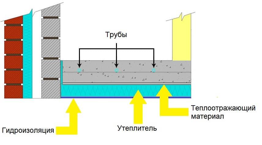 Конструкция-теплого-водяного-пола.jpg