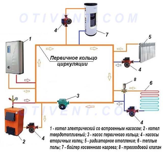 Shema-podkljuchenija-metodom-pervichnyh-i-vtorichnyh-kolec.jpg