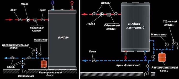 Shema-podkljuchenija-bojlera-bak-v-bake-k-otopleniju.jpg