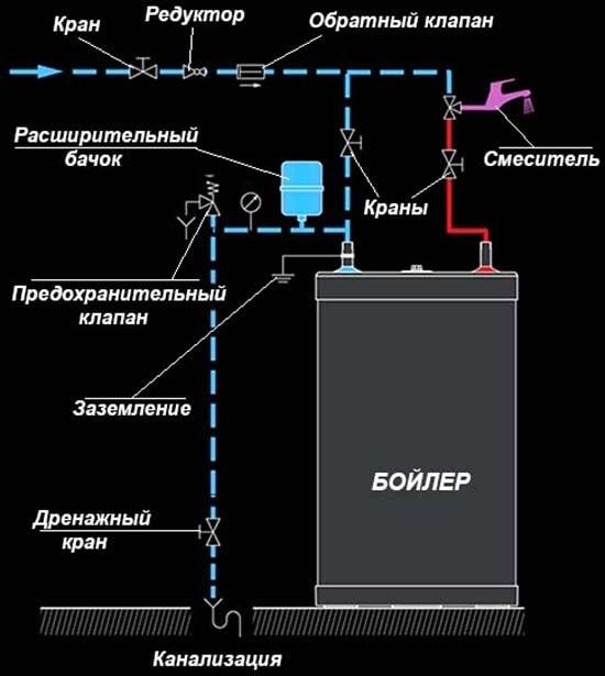 Shema-podkljuchenija-bojlera-bak-v-bake-k-vodosnabzheniju.jpg