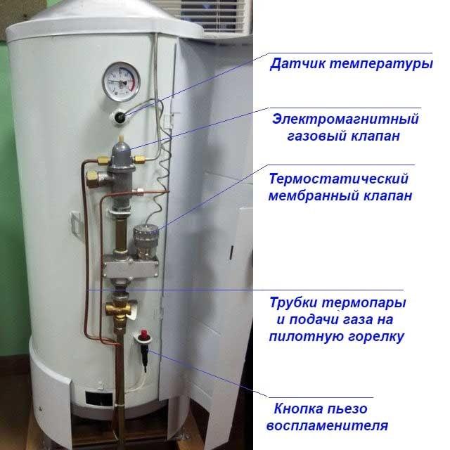 Ustrojstvo-avtomatiki-gazovogo-kotla-AOGV.jpg