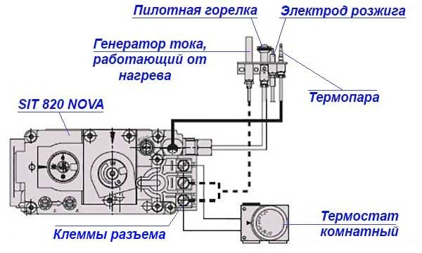 Avtomatika-gazovogo-kotla-SIT-820-NOVA.jpg