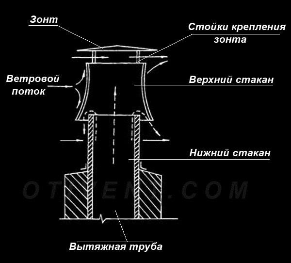 Princip-dejstvija-deflektora-Volpera.jpg