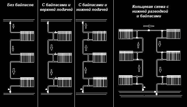 Shema-odnotrubnoj-sistemy-otoplenija-mnogojetazhnogo-doma.jpg