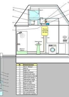 Как пережить отключение воды или зачем накопительный бак в квартире