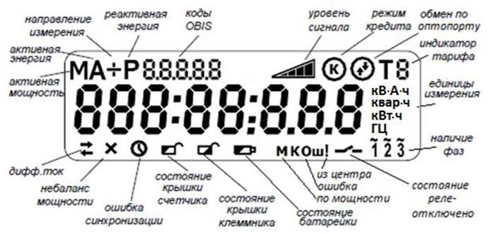 indikator-matrica.jpg