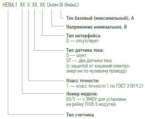 rasshifrovka-neva-103.jpg