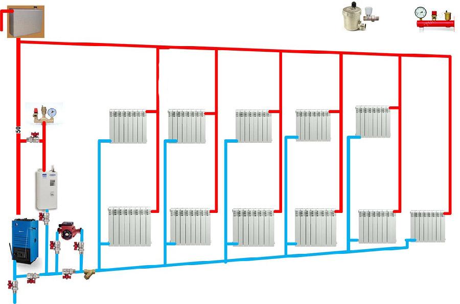 Как соединить металлическую трубу отопления с полипропиленовой — MOREREMONTA