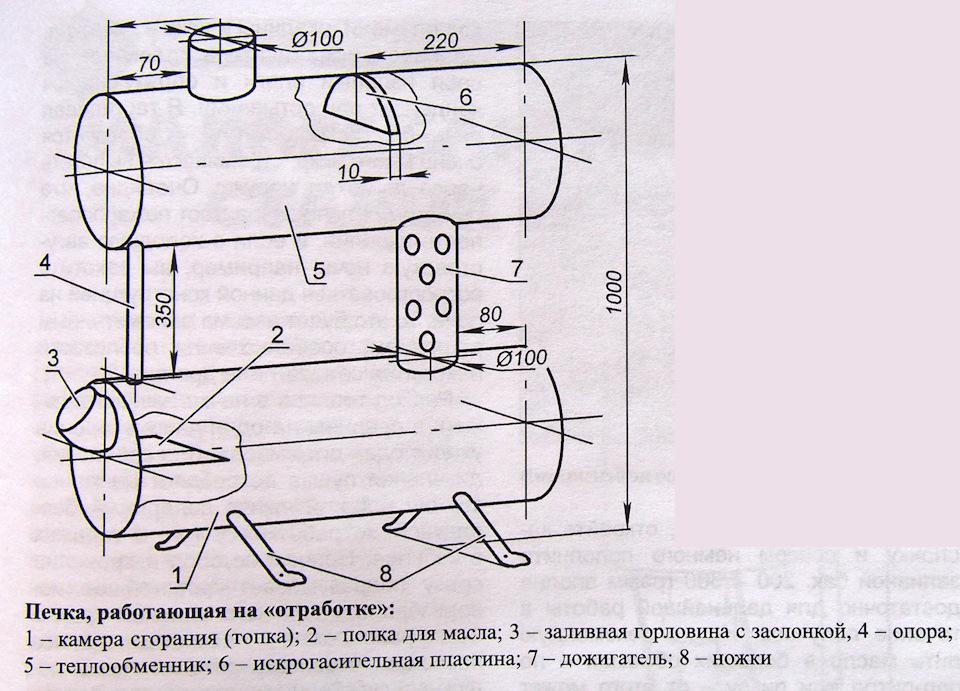 Печка на отработке своими руками чертежи, видеоинструкции и материалы для изготовления