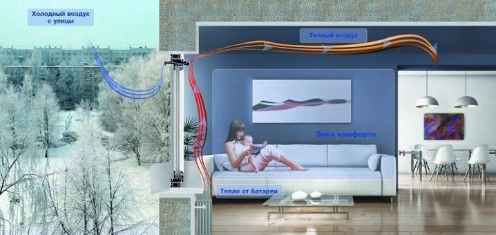 ventilyacionnyj-klapan-funkcii-i-princip-raboty-2.jpg