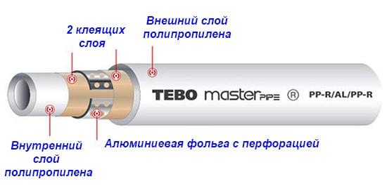 Ustrojstvo-polipropilenovoj-truby.jpg