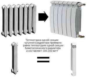raschet-otoplenija-na-kvadratnyj-metr_2_1.jpg