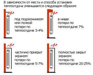 raschet-otoplenija-na-kvadratnyj-metr_5_1.jpg