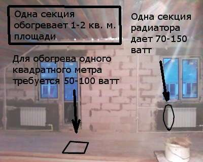 raschet-otoplenija-na-kvadratnyj-metr_6_1.jpg